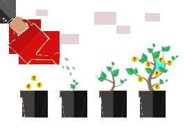 start-mutual-fund-sip-online